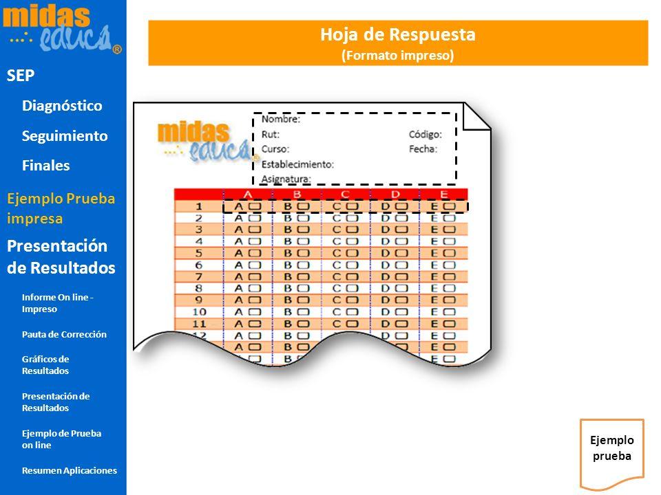 Hoja de Respuesta (Formato impreso) Ejemplo prueba SEP Diagnóstico Seguimiento Finales Presentación de Resultados Informe On line - Impreso Pauta de C