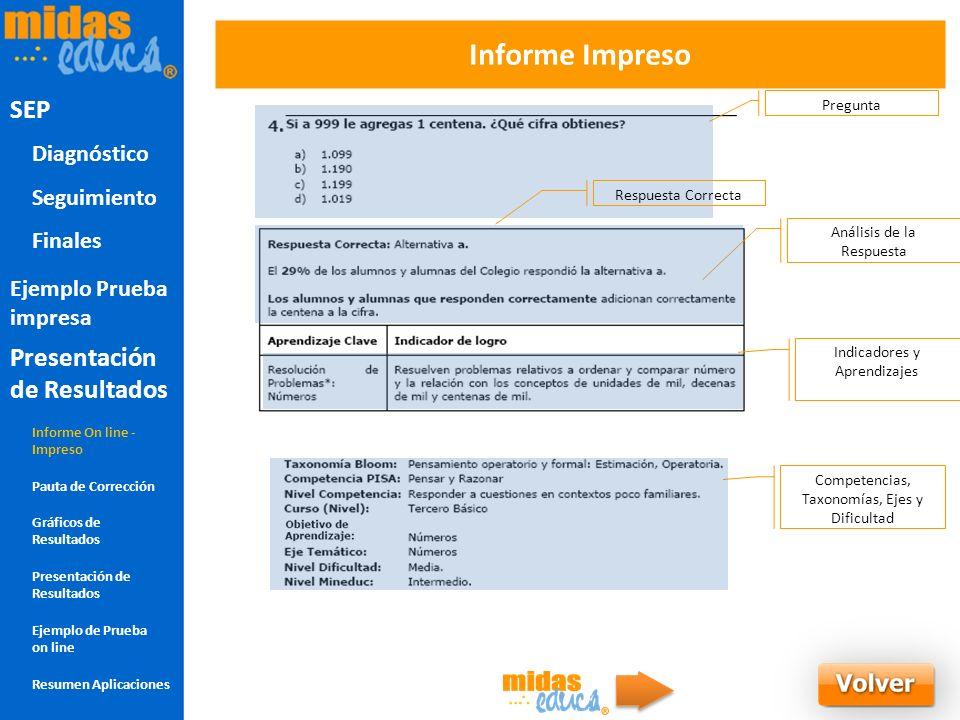 Informe Impreso Comp Lectora ingles Informe Impreso SEP Diagnóstico Seguimiento Finales Presentación de Resultados Informe On line - Impreso Pauta de