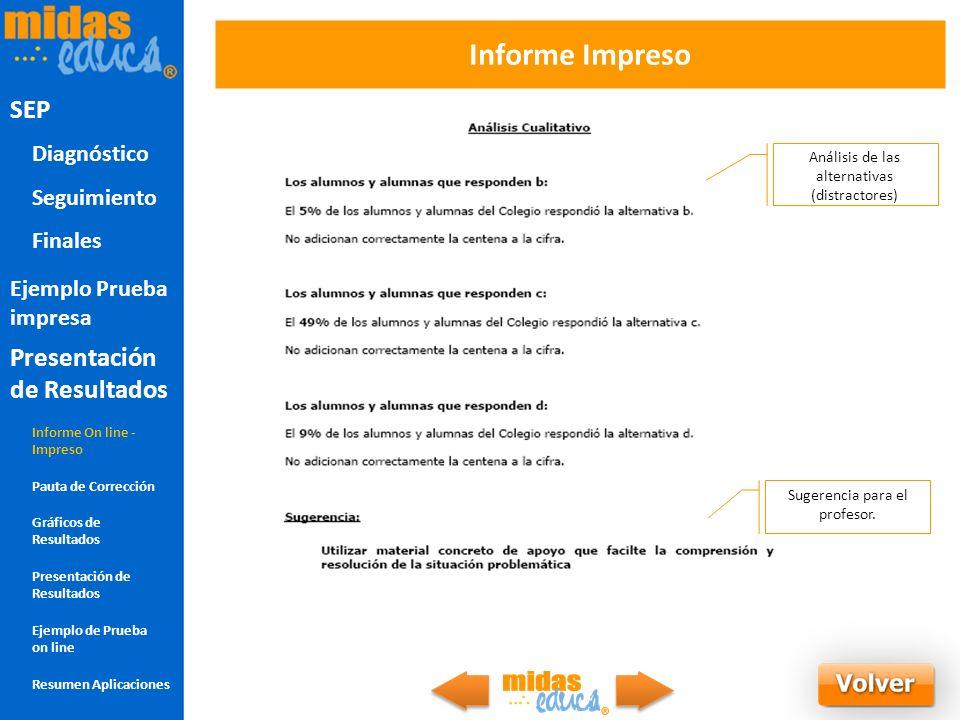 Informe Impreso Comp Lectora ingles Informe Impreso 2 SEP Diagnóstico Seguimiento Finales Presentación de Resultados Informe On line - Impreso Pauta d