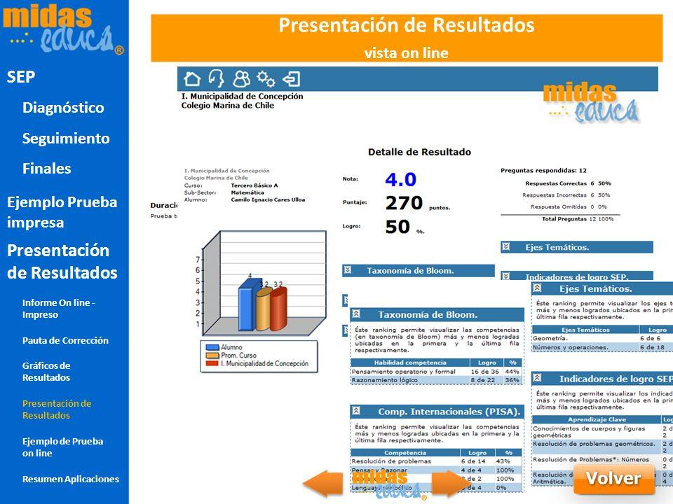 Presentación de Resultados vista on line 52 min. 6 SEP Presentacion de Resultados SEP Diagnóstico Seguimiento Finales Presentación de Resultados Infor