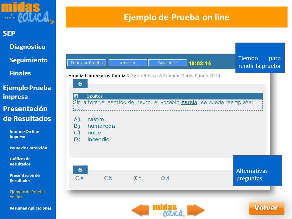 Alternativas preguntas Tiempo para rendir la prueba Ejemplo de Prueba on line SEP Diagnóstico Seguimiento Finales Presentación de Resultados Informe O