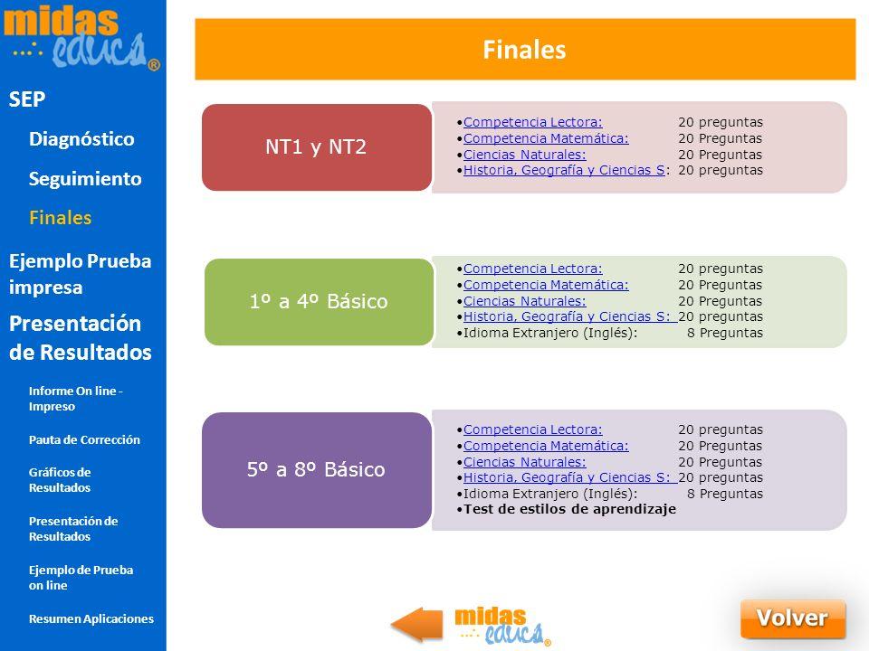 Finales Finales SEP Competencia Lectora:20 preguntasCompetencia Lectora: Competencia Matemática:20 PreguntasCompetencia Matemática: Ciencias Naturales