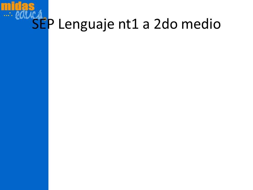 Competencia Matemática Relación lógico matemática Cuantificación NT1 – NT2 COM MAT NT1-NT2 SEP DiagnósticoSeguimientoFinales SEP Diagnóstico Seguimiento Finales Presentación de Resultados Informe On line - Impreso Pauta de Corrección Gráficos de Resultados Presentación de Resultados Ejemplo de Prueba on line Resumen Aplicaciones Ejemplo Prueba impresa