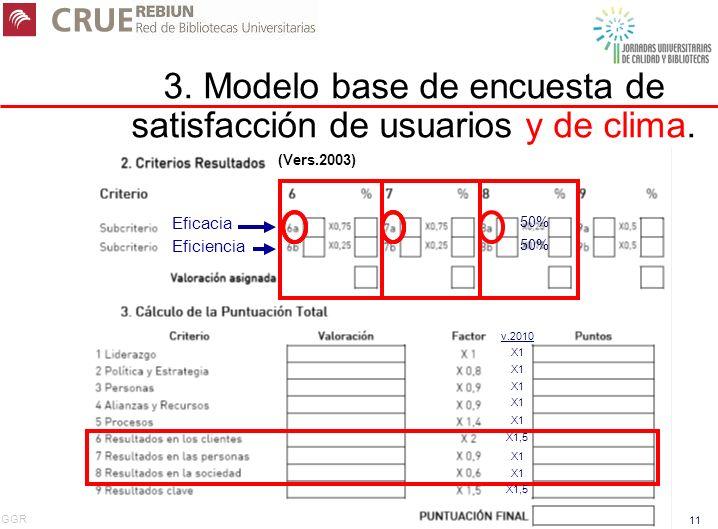 GGR 11 3. Modelo base de encuesta de satisfacción de usuarios y de clima. (Vers.2003) v.2010 X1 X1 X1 X1 X1 X1,5 X1 X1 X1,5 Eficacia Eficiencia 50% 50