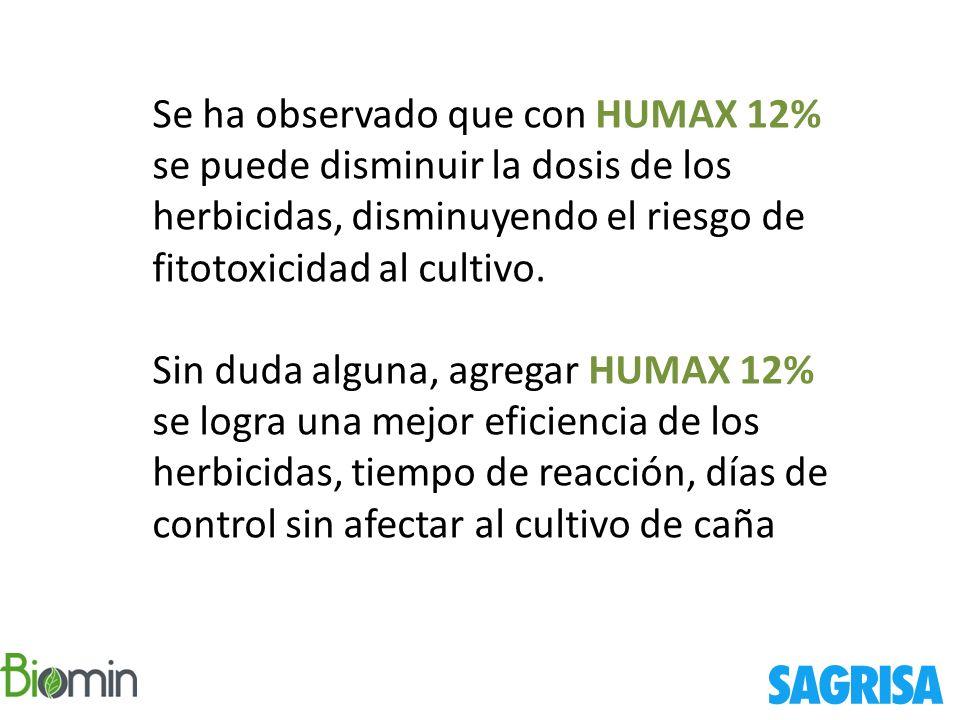 Se ha observado que con HUMAX 12% se puede disminuir la dosis de los herbicidas, disminuyendo el riesgo de fitotoxicidad al cultivo. Sin duda alguna,