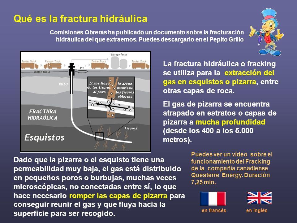 La fractura hidráulica o fracking se utiliza para la extracción del gas en esquistos o pizarra, entre otras capas de roca. El gas de pizarra se encuen
