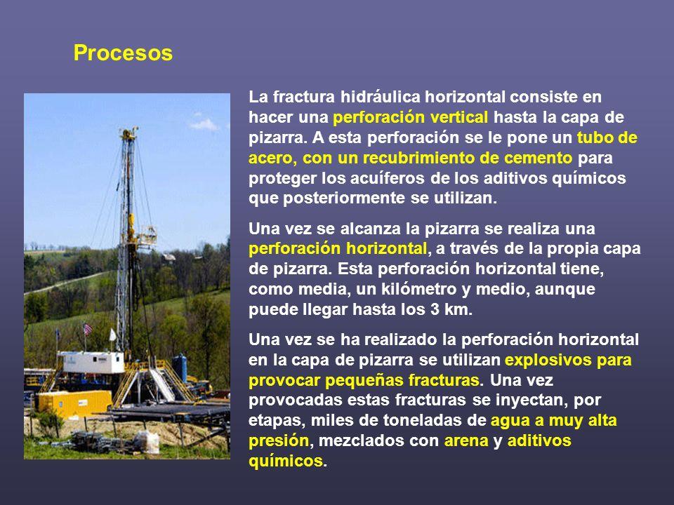 El único país que hasta el momento está explotando las diferentes fuentes de gas natural no convencional de manera masiva es Estados Unidos, que lo lleva haciendo desde los años noventa.