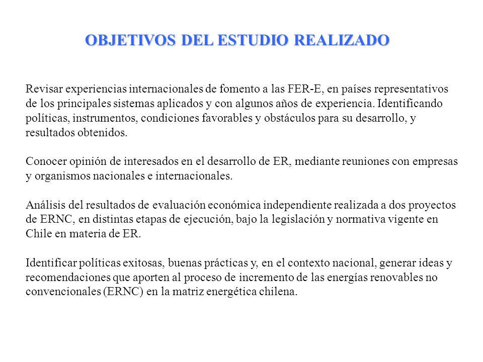 2 Revisar experiencias internacionales de fomento a las FER-E, en países representativos de los principales sistemas aplicados y con algunos años de experiencia.