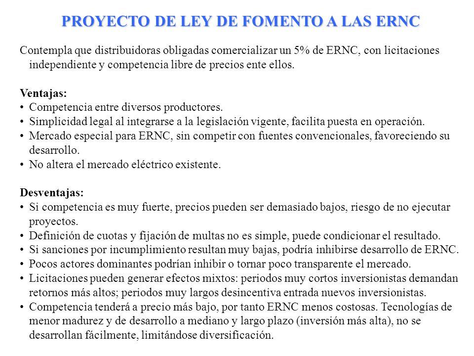 21 Contempla que distribuidoras obligadas comercializar un 5% de ERNC, con licitaciones independiente y competencia libre de precios ente ellos.