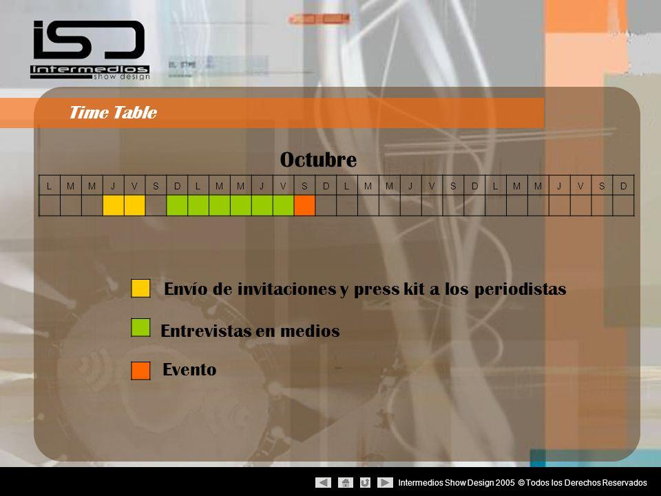 Intermedios Show Design 2005 © Todos los Derechos Reservados Time Table Evento Envío de invitaciones y press kit a los periodistas Octubre Entrevistas