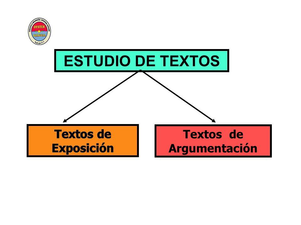ESTUDIO DE TEXTOS Textos de Argumentación