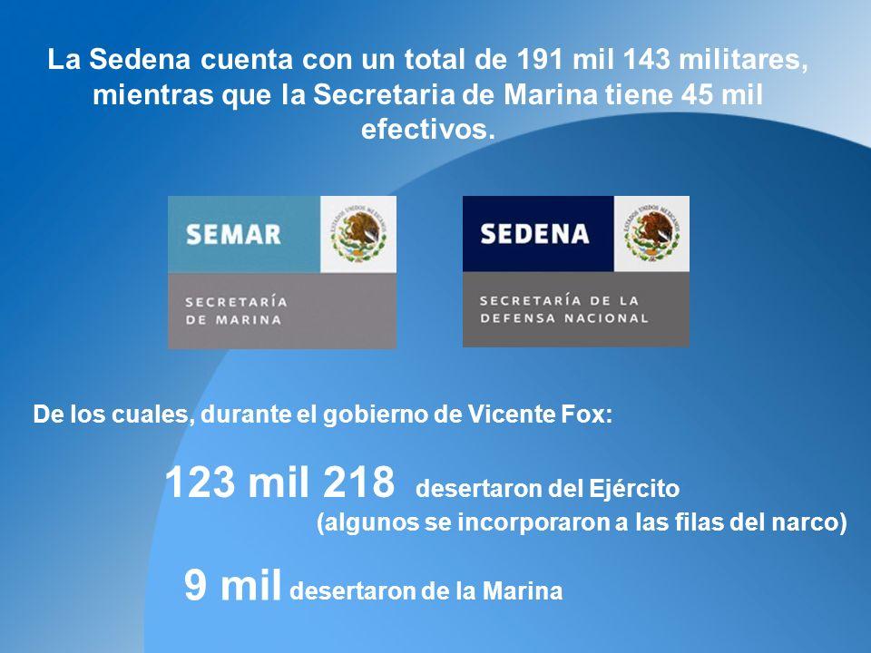 La Sedena cuenta con un total de 191 mil 143 militares, mientras que la Secretaria de Marina tiene 45 mil efectivos.
