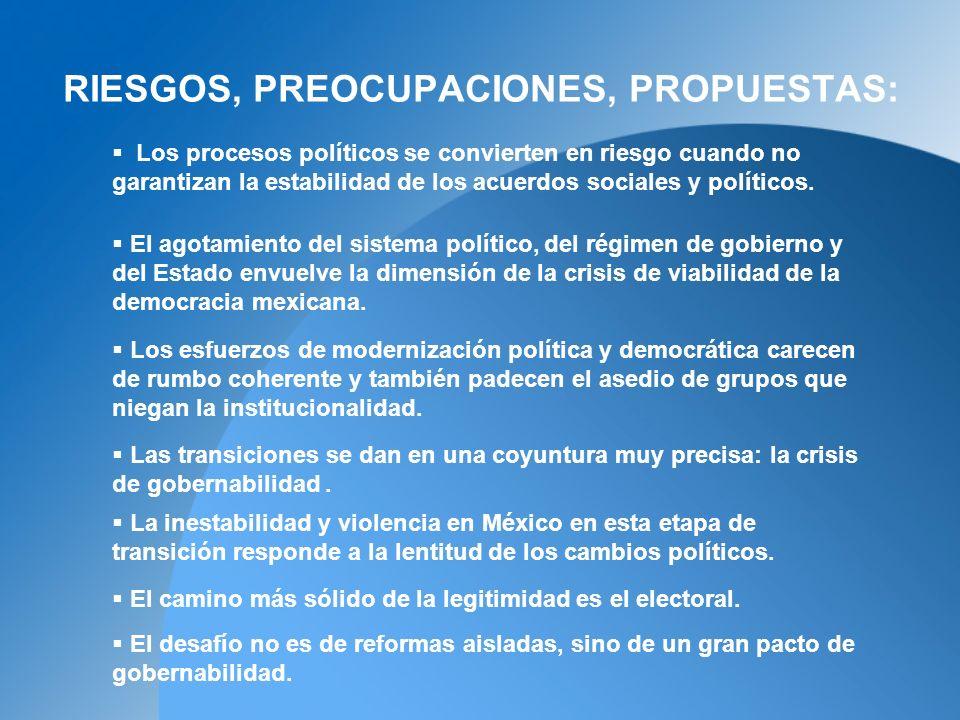 RIESGOS, PREOCUPACIONES, PROPUESTAS: Los procesos políticos se convierten en riesgo cuando no garantizan la estabilidad de los acuerdos sociales y políticos.