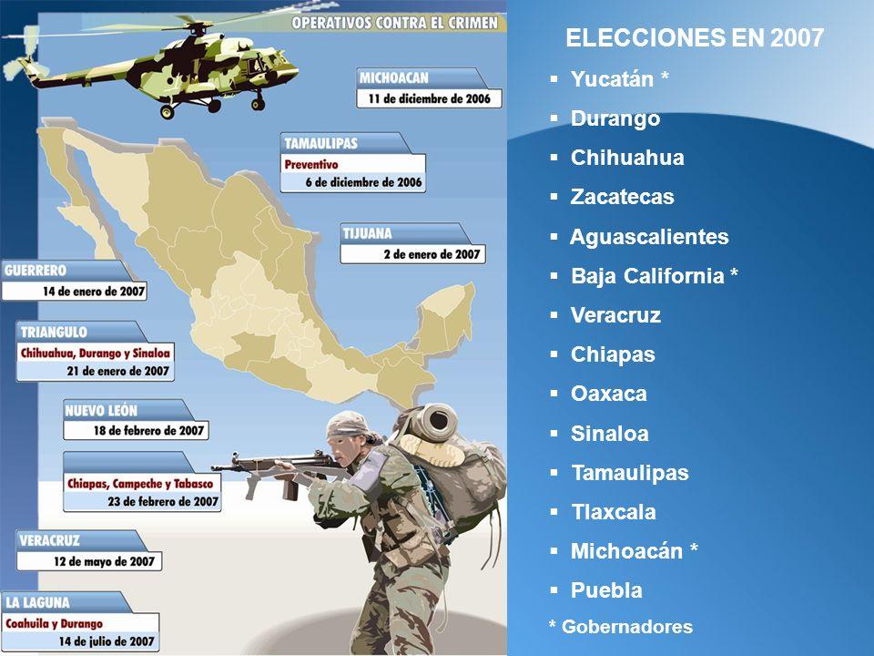 ELECCIONES EN 2007 Yucatán * Durango Chihuahua Zacatecas Aguascalientes Baja California * Veracruz Chiapas Oaxaca Sinaloa Tamaulipas Tlaxcala Michoacán * Puebla * Gobernadores