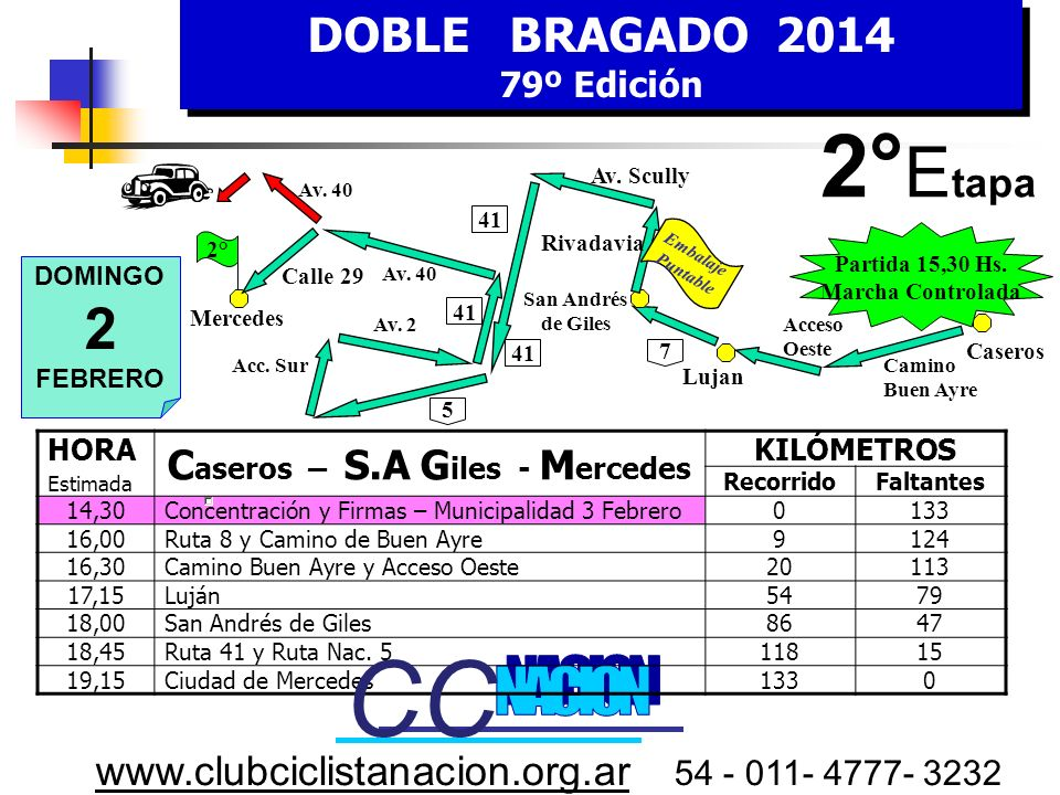 DOBLE BRAGADO 2014 79º Edición DOBLE BRAGADO 2014 79º Edición www.clubciclistanacion.org.ar 54 - 011- 4777- 3232 1º Etapa – 50 kms. Sábado 1 de Febrer