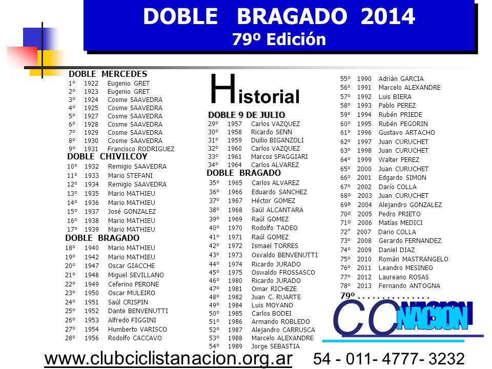 DOBLE BRAGADO 2014 79º Edición DOBLE BRAGADO 2014 79º Edición www.clubciclistanacion.org.ar 54 - 011- 4777- 3232 G racias Esta competencia se fue perp