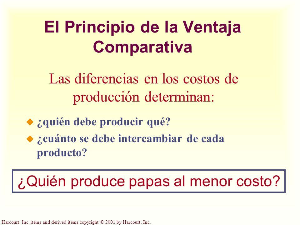 Harcourt, Inc. items and derived items copyright © 2001 by Harcourt, Inc. El Principio de la Ventaja Comparativa u ¿quién debe producir qué? u ¿cuánto