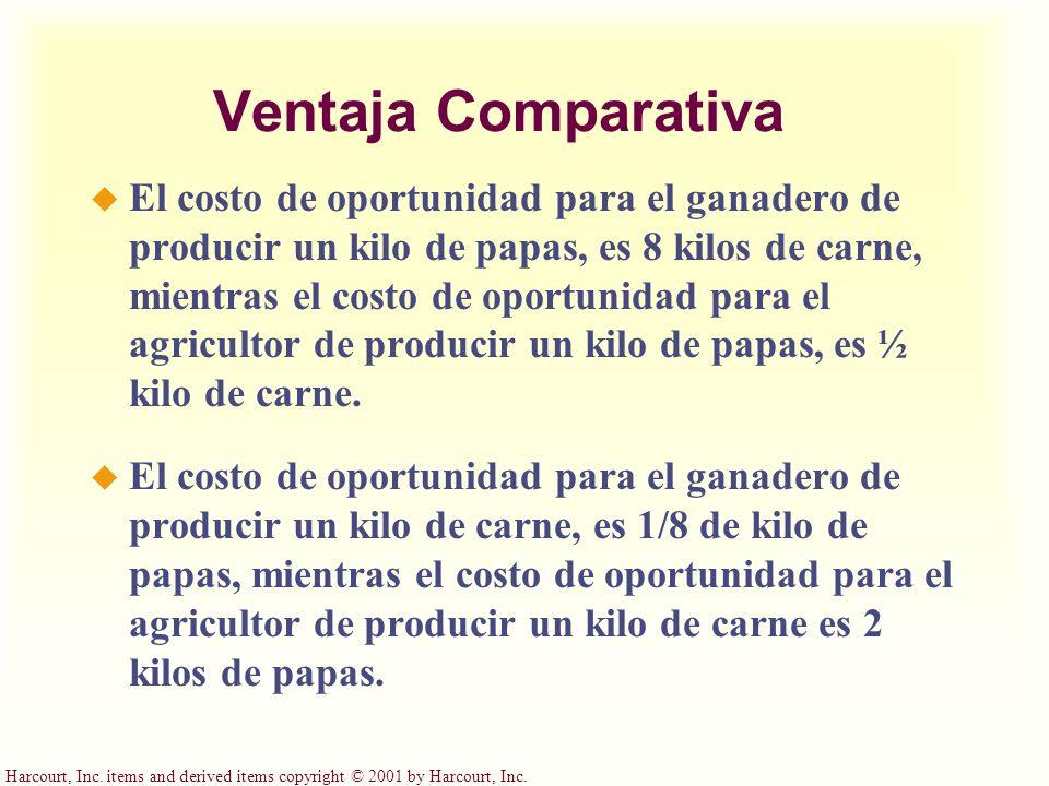 Harcourt, Inc. items and derived items copyright © 2001 by Harcourt, Inc. Ventaja Comparativa u El costo de oportunidad para el ganadero de producir u