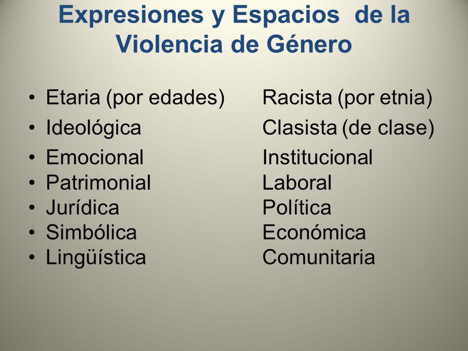 Expresiones y Espacios de la Violencia de Género Etaria (por edades)Racista (por etnia) IdeológicaClasista (de clase) EmocionalInstitucional PatrimonialLaboral JurídicaPolítica SimbólicaEconómica LingüísticaComunitaria