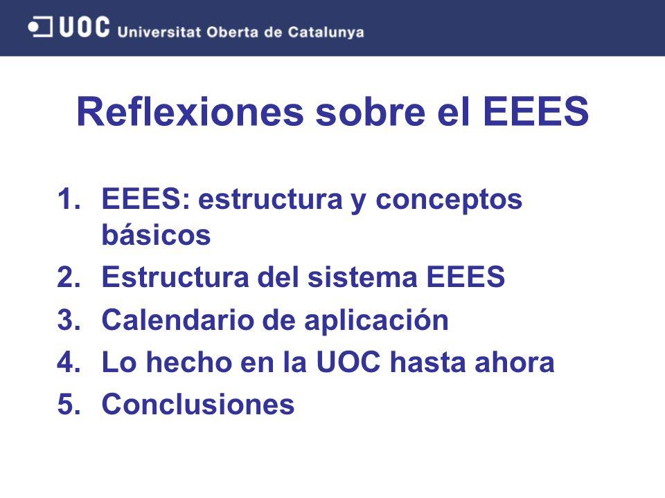 Reflexiones sobre el EEES 1.EEES: estructura y conceptos básicos 2.Estructura del sistema EEES 3.Calendario de aplicación 4.Lo hecho en la UOC hasta ahora 5.Conclusiones