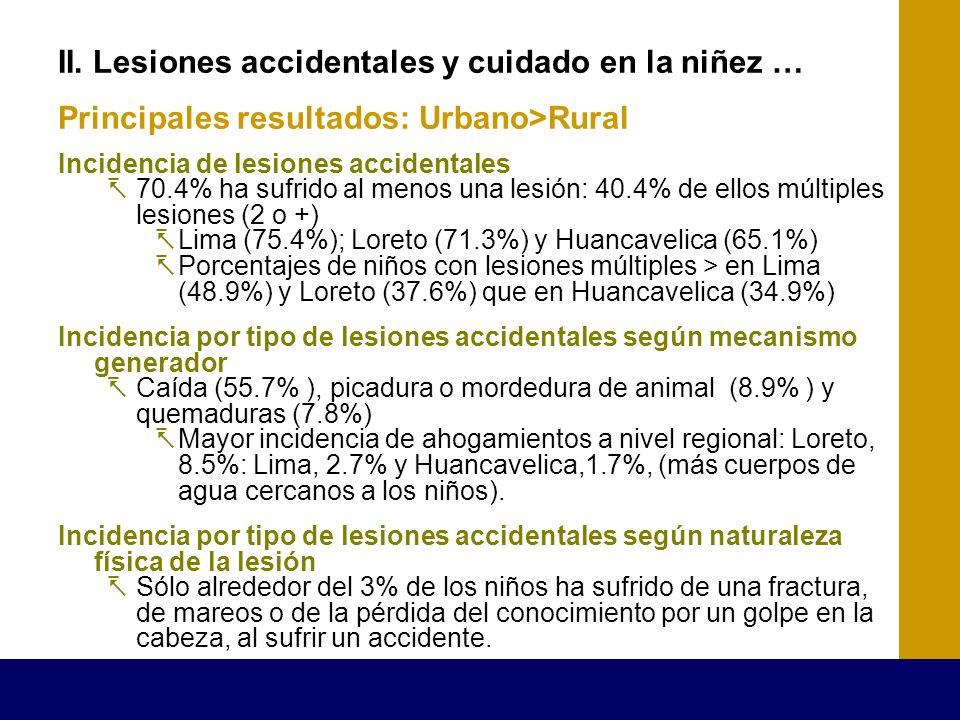II. Lesiones accidentales y cuidado en la niñez … Principales resultados: Urbano>Rural Incidencia de lesiones accidentales 70.4% ha sufrido al menos u