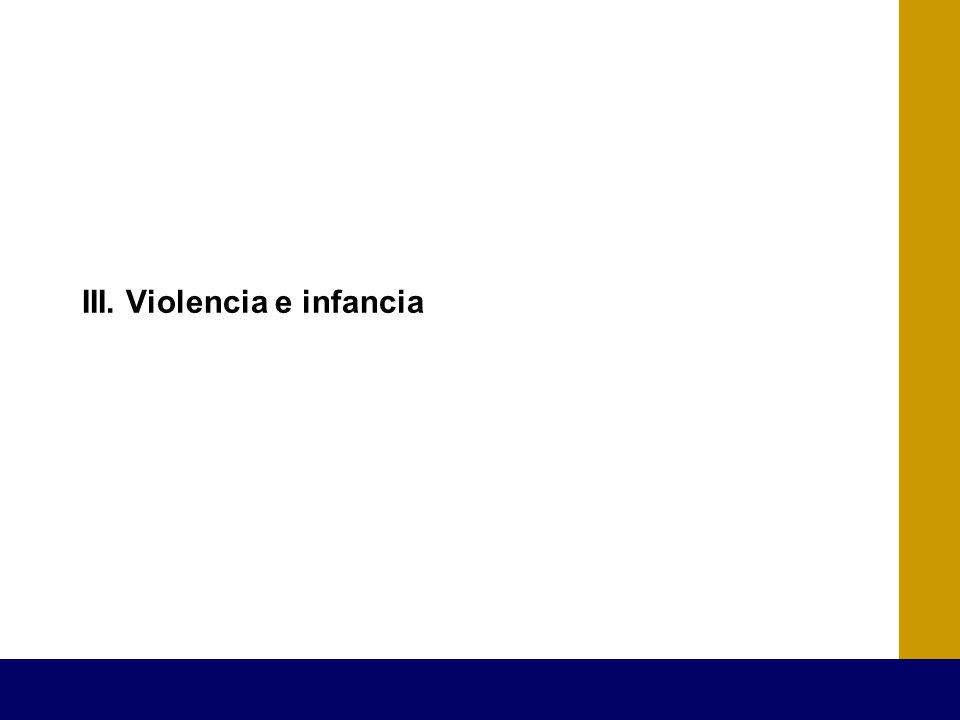 III. Violencia e infancia