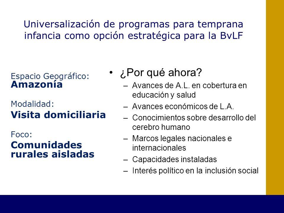 Universalización de programas para temprana infancia como opción estratégica para la BvLF Espacio Geográfico: Amazonía Modalidad: Visita domiciliaria Foco: Comunidades rurales aisladas ¿Por qué ahora.