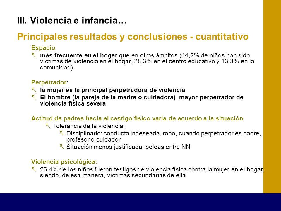 III. Violencia e infancia… Principales resultados y conclusiones - cuantitativo Espacio más frecuente en el hogar que en otros ámbitos (44,2% de niños