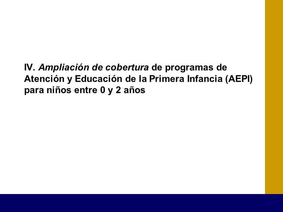 IV. Ampliación de cobertura de programas de Atención y Educación de la Primera Infancia (AEPI) para niños entre 0 y 2 años