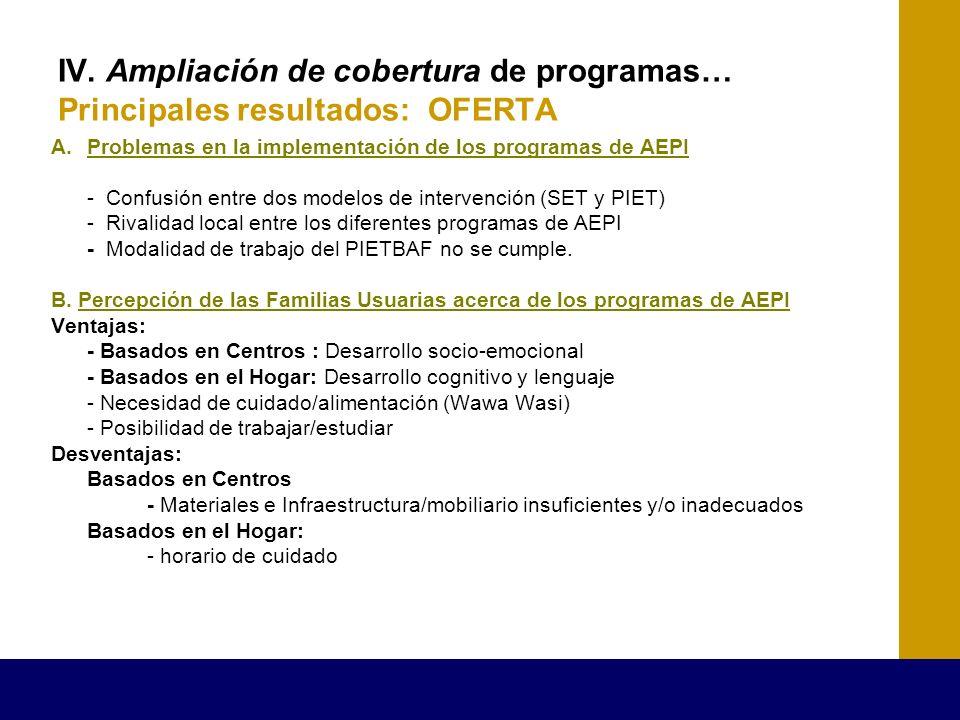 IV. Ampliación de cobertura de programas… Principales resultados: OFERTA A.Problemas en la implementación de los programas de AEPI - Confusión entre d