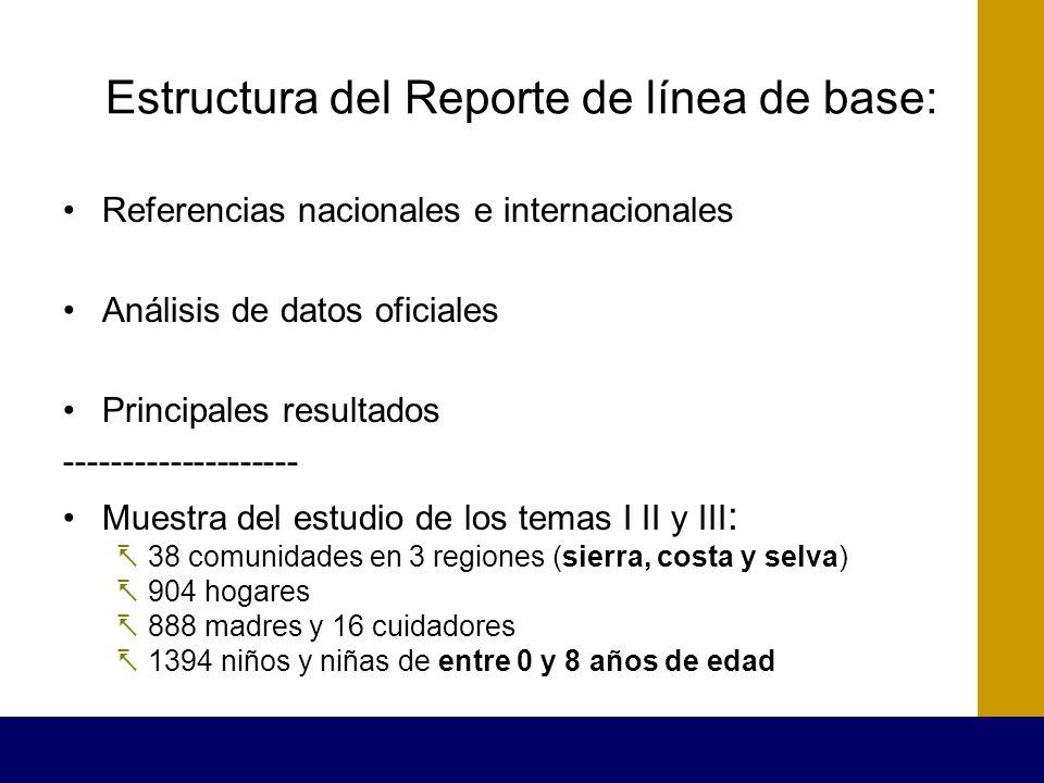 Estructura del Reporte de línea de base: Referencias nacionales e internacionales Análisis de datos oficiales Principales resultados -------------------- Muestra del estudio de los temas I II y III : 38 comunidades en 3 regiones (sierra, costa y selva) 904 hogares 888 madres y 16 cuidadores 1394 niños y niñas de entre 0 y 8 años de edad