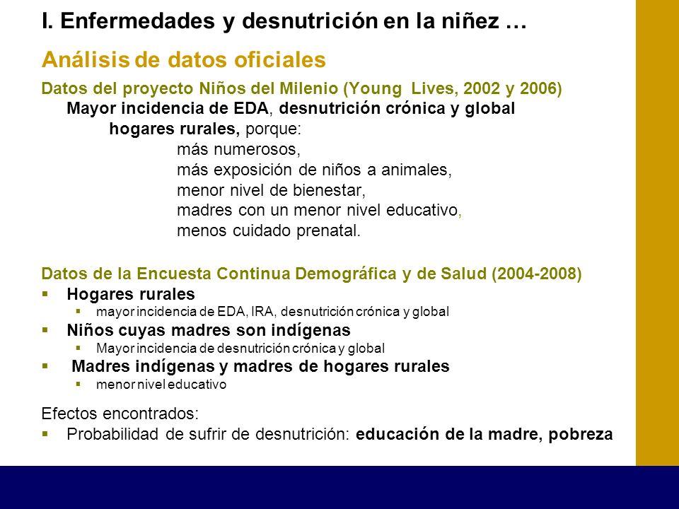 I. Enfermedades y desnutrición en la niñez … Análisis de datos oficiales Datos del proyecto Niños del Milenio (Young Lives, 2002 y 2006) Mayor inciden