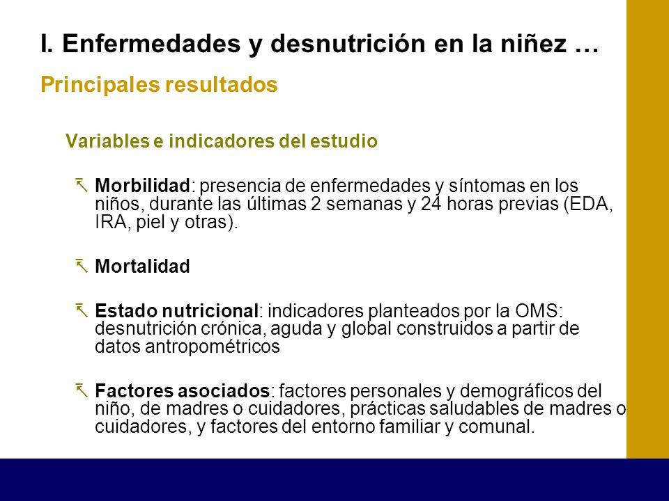 I. Enfermedades y desnutrición en la niñez … Principales resultados Variables e indicadores del estudio Morbilidad: presencia de enfermedades y síntom