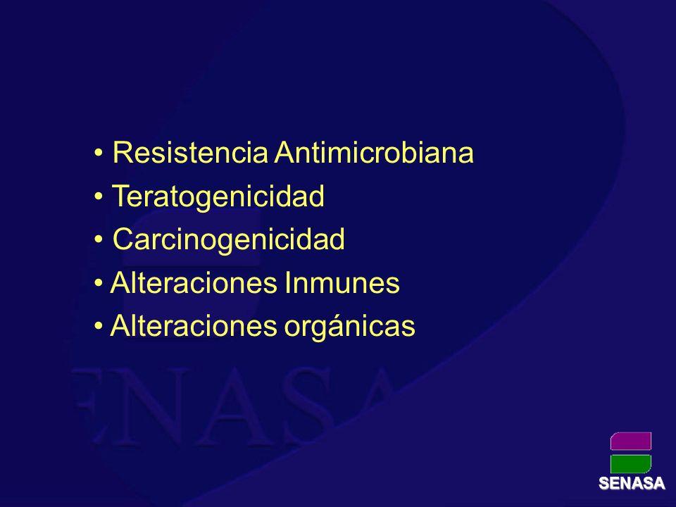 Resistencia Antimicrobiana Teratogenicidad Carcinogenicidad Alteraciones Inmunes Alteraciones orgánicas SENASA