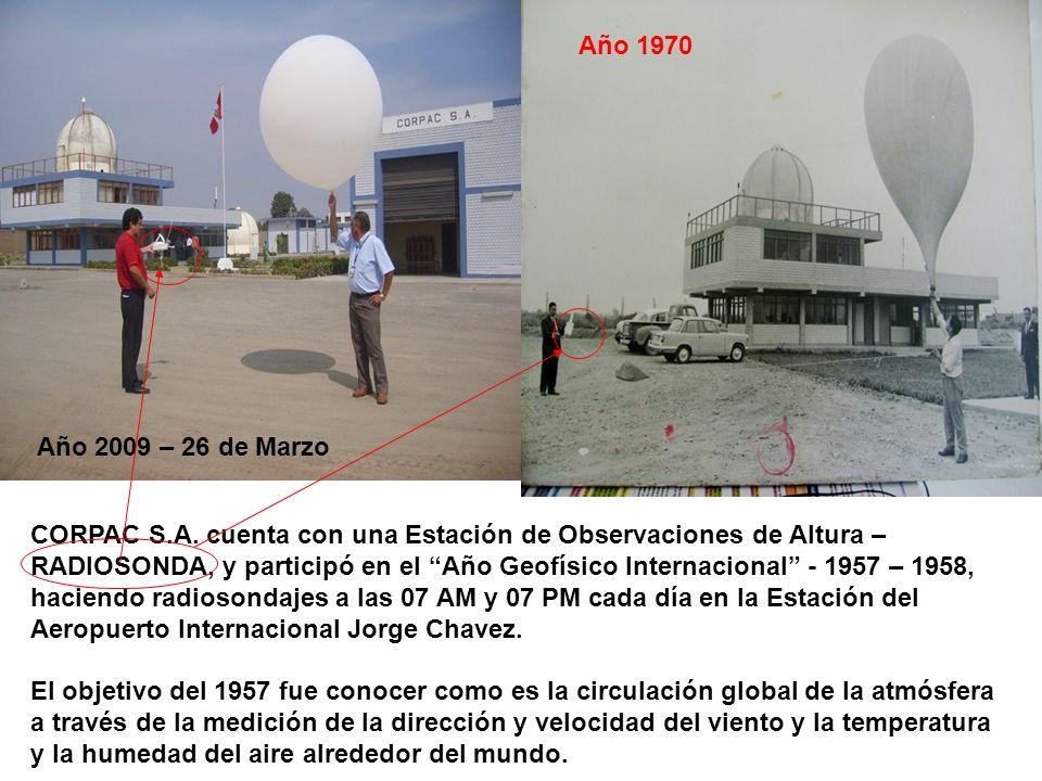 CORPAC S.A. cuenta con una Estación de Observaciones de Altura – RADIOSONDA, y participó en el Año Geofísico Internacional - 1957 – 1958, haciendo rad
