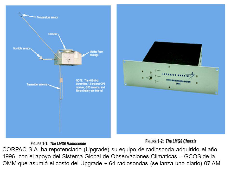 CORPAC S.A. ha repotenciado (Upgrade) su equipo de radiosonda adquirido el año 1996, con el apoyo del Sistema Global de Observaciones Climáticas – GCO
