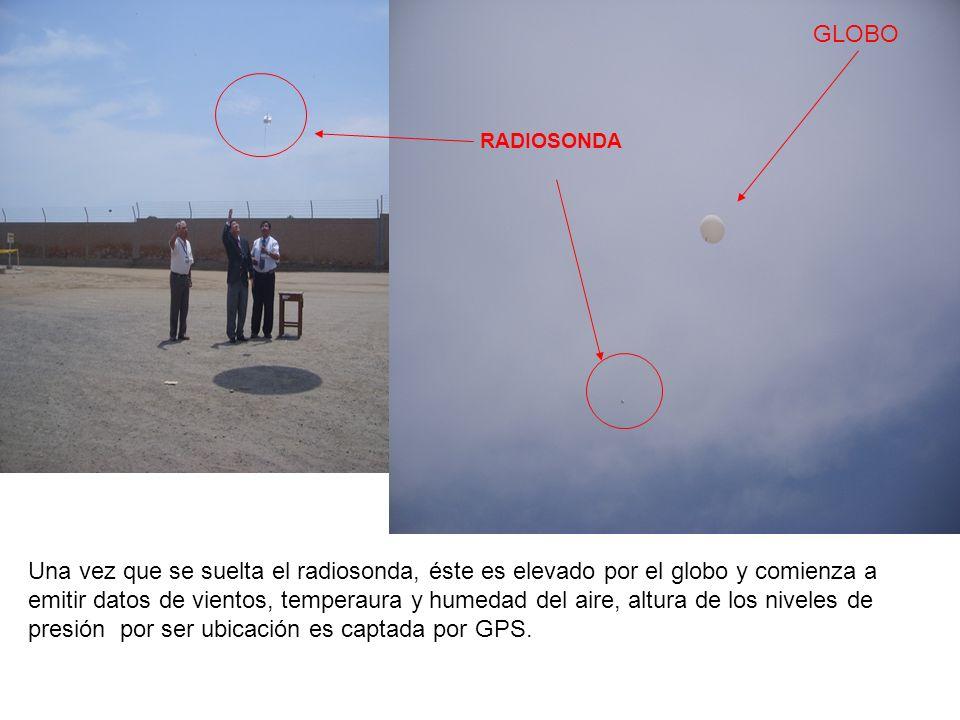 GLOBO RADIOSONDA Una vez que se suelta el radiosonda, éste es elevado por el globo y comienza a emitir datos de vientos, temperaura y humedad del aire