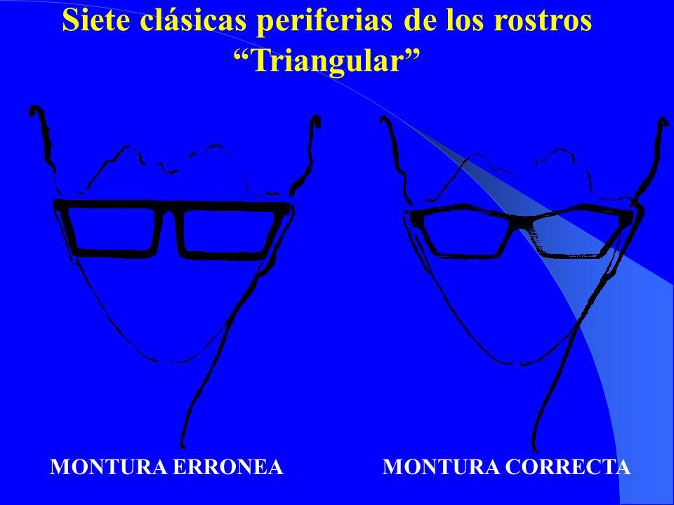 Siete clásicas periferias de los rostros Triangular MONTURA ERRONEAMONTURA CORRECTA