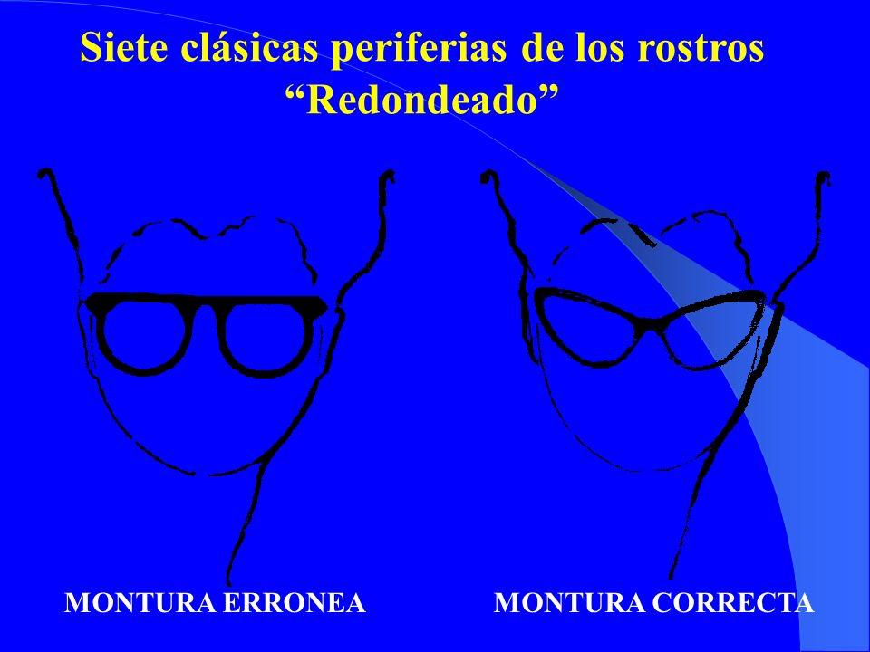 Siete clásicas periferias de los rostros Redondeado MONTURA ERRONEAMONTURA CORRECTA