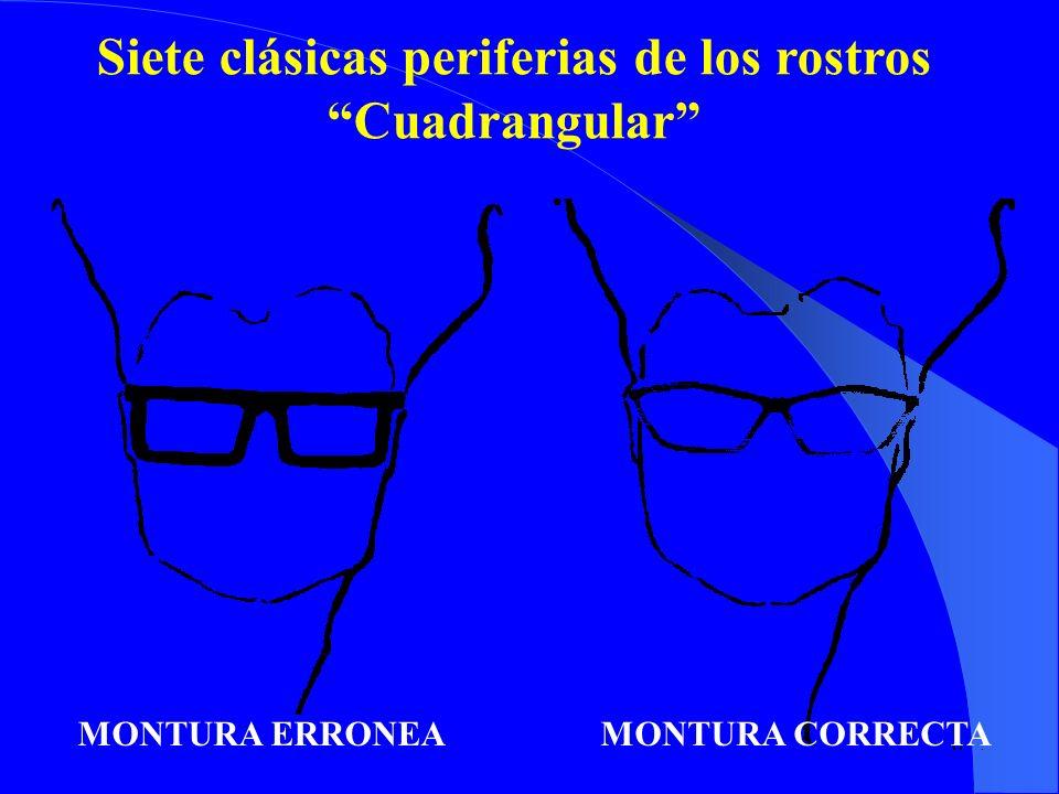 Siete clásicas periferias de los rostros Cuadrangular MONTURA ERRONEAMONTURA CORRECTA