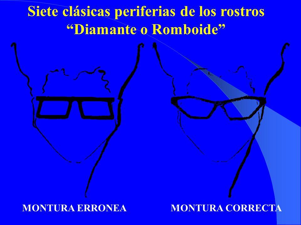 Siete clásicas periferias de los rostros Diamante o Romboide MONTURA ERRONEAMONTURA CORRECTA