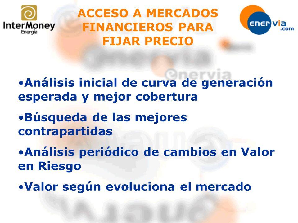 ACCESO A MERCADOS FINANCIEROS PARA FIJAR PRECIO Análisis inicial de curva de generación esperada y mejor cobertura Búsqueda de las mejores contraparti