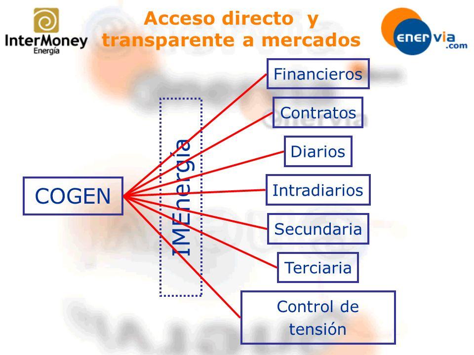 Acceso directo y transparente a mercados COGEN Intradiarios Terciaria Secundaria Diarios Control de tensión Financieros Contratos IMEnergía