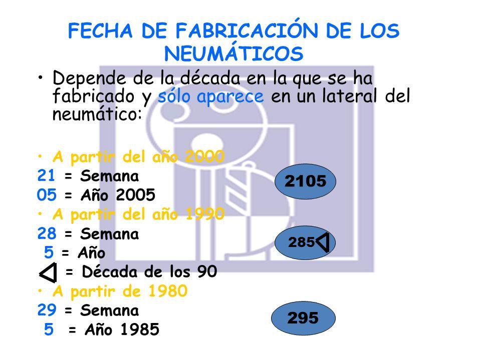 FECHA DE FABRICACIÓN DE LOS NEUMÁTICOS Depende de la década en la que se ha fabricado y sólo aparece en un lateral del neumático: A partir del año 200