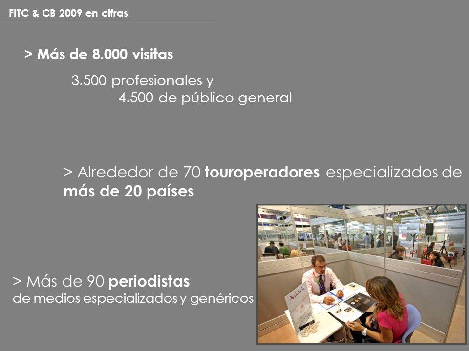 FITC & CB 2009 en cifras 3.500 profesionales y 4.500 de público general > Más de 8.000 visitas > Alrededor de 70 touroperadores especializados de más