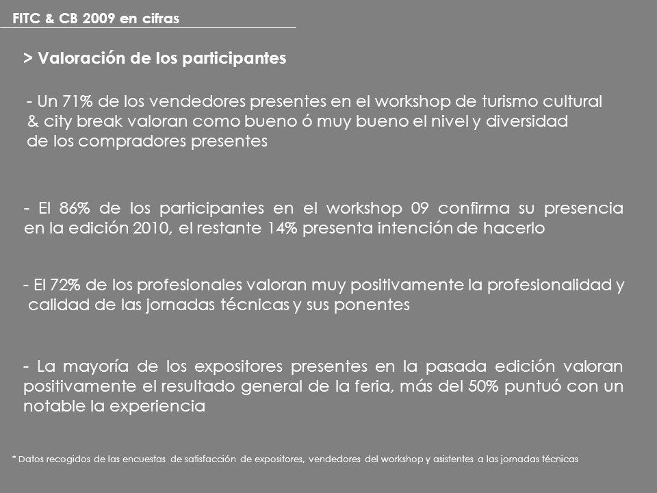 FITC & CB 2009 en cifras * Datos recogidos de las encuestas de satisfacción de expositores, vendedores del workshop y asistentes a las jornadas técnic
