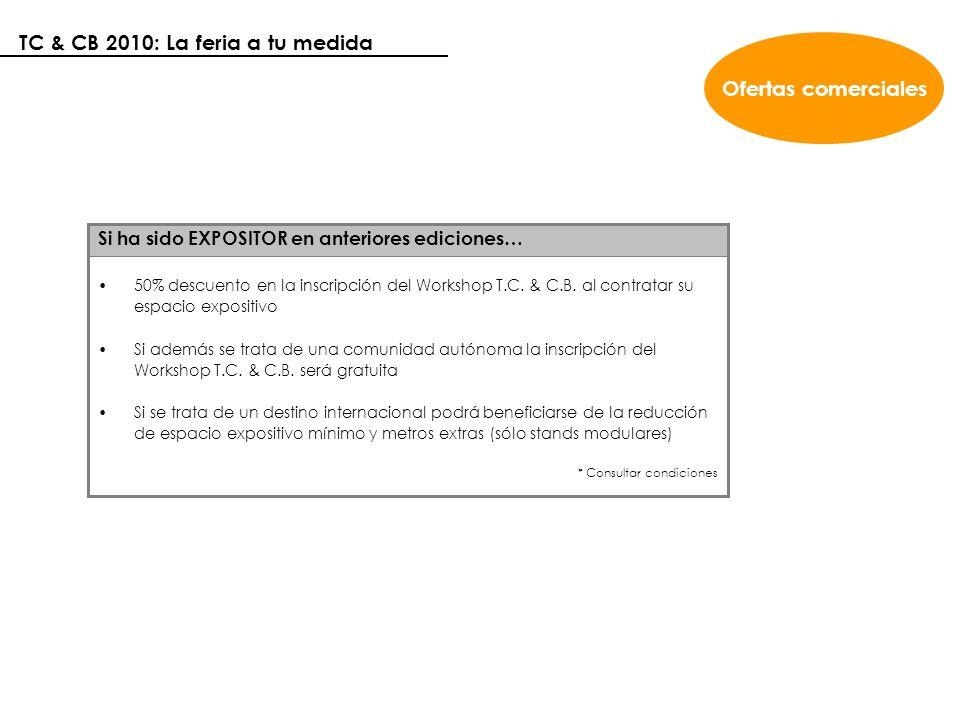 FITC & CB 2009 en cifras Si ha sido EXPOSITOR en anteriores ediciones… 50% descuento en la inscripción del Workshop T.C. & C.B. al contratar su espaci