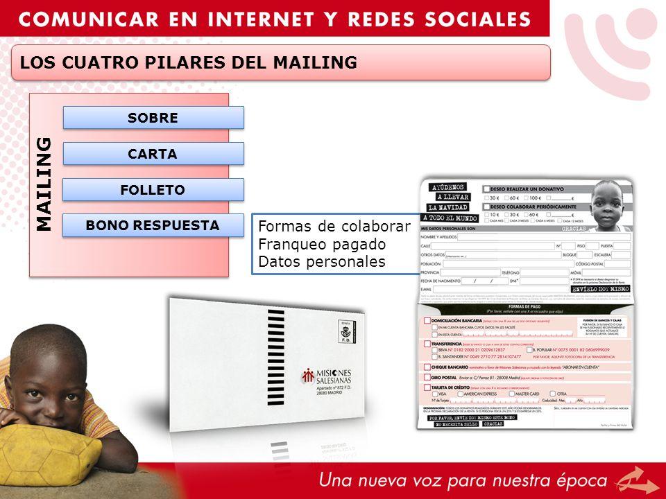 MAILING Formas de colaborar Franqueo pagado Datos personales CARTA SOBRE FOLLETO BONO RESPUESTA LOS CUATRO PILARES DEL MAILING