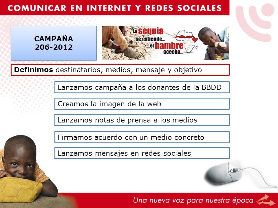CAMPAÑA 206-2012 CAMPAÑA 206-2012 Lanzamos campaña a los donantes de la BBDD Creamos la imagen de la web Lanzamos notas de prensa a los medios Lanzamo