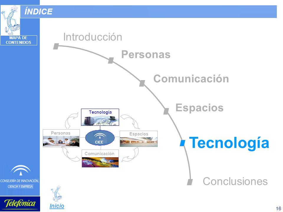 16 ÍNDICE Espacios Comunicación Tecnología Personas Introducción Personas Comunicación Espacios Tecnología Conclusiones MAPA DE CONTENIDOS Inicio